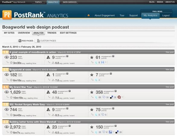 PostRank screenshot