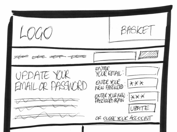 An example hand drawn wireframe