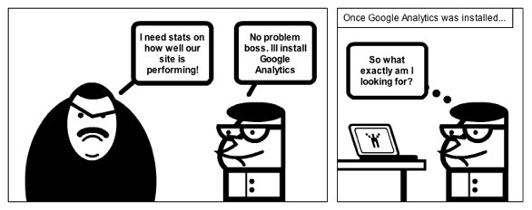 Geek installs Google Analytics with no idea what he is looking for