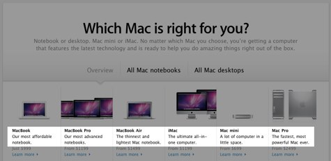 Apple website: Which Mac is right for you?