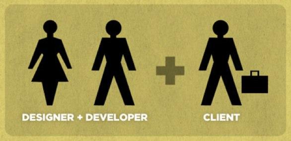 client, designer and developer working together