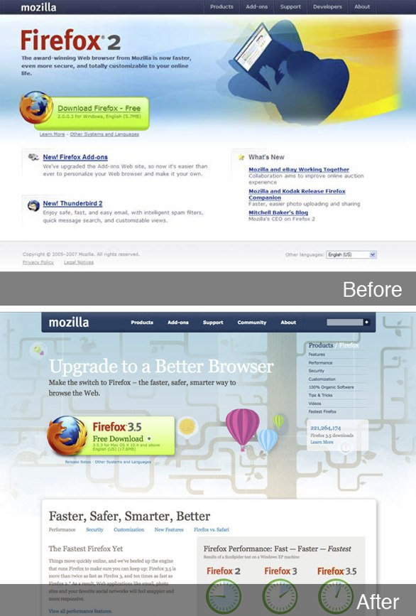 The Firefox website before and after its redesign