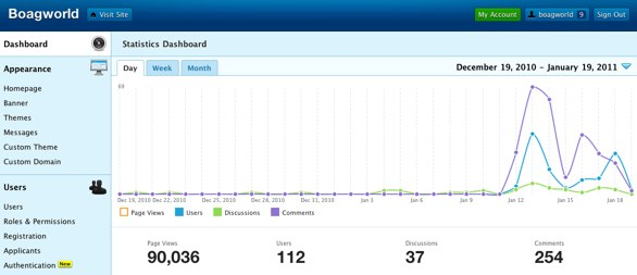Vanilla Stats Dashboard