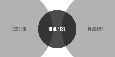 Ven Diagram showing an overlap between designers and developers when creating HTML and CSS