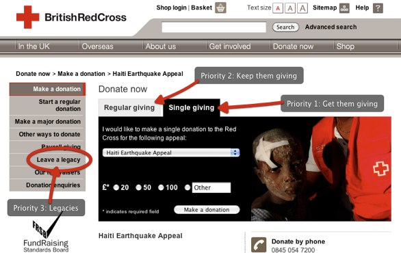 Redcross website - Priority 1: Get them giving. Priority 2: Keep them giving. Priority 3: Leave a legacy