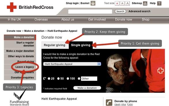 Redcross website - Priority 1: Get them giving. Priority 2: Keep them giving. Priority 3: Leave a legacy